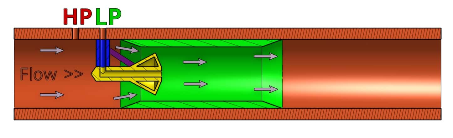 Diagram - Adjusta-Cone in low flow config