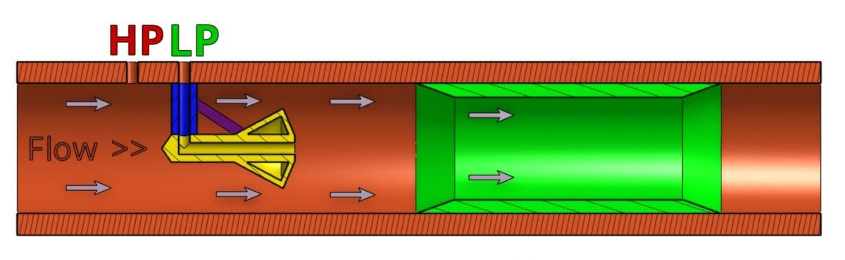 Diagram - Adjusta-Cone in high flow config